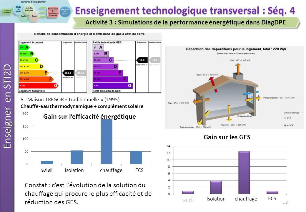 Enseigner en STI2D 38 Enseignement technologique transversal : Séq.