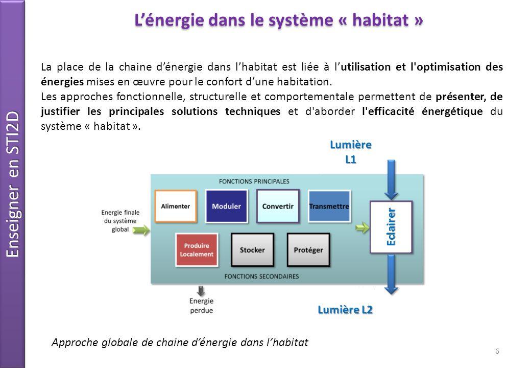 Enseigner en STI2D 6 Eau froide Eau chaude Chauffer Air à θ1 Air à θ2 Clima-tiser Lumière L1 Lumière L2 Eclairer Lénergie dans le système « habitat » La place de la chaine dénergie dans lhabitat est liée à lutilisation et l optimisation des énergies mises en œuvre pour le confort dune habitation.