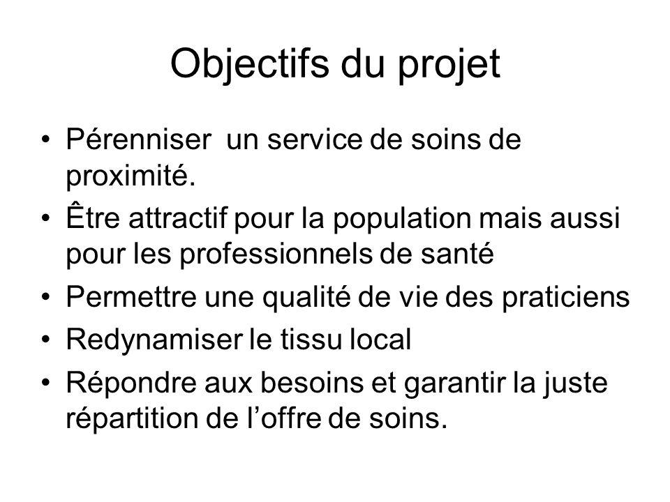 Objectifs du projet Pérenniser un service de soins de proximité. Être attractif pour la population mais aussi pour les professionnels de santé Permett