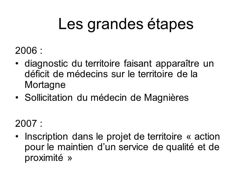 Les grandes étapes 2006 : diagnostic du territoire faisant apparaître un déficit de médecins sur le territoire de la Mortagne Sollicitation du médecin