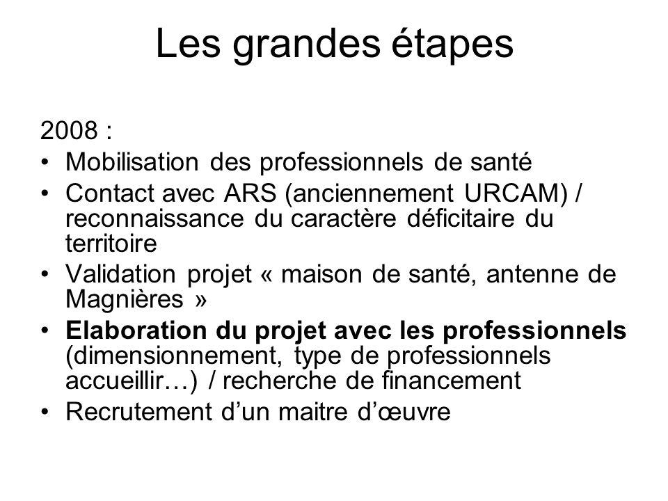 2008 : Mobilisation des professionnels de santé Contact avec ARS (anciennement URCAM) / reconnaissance du caractère déficitaire du territoire Validati