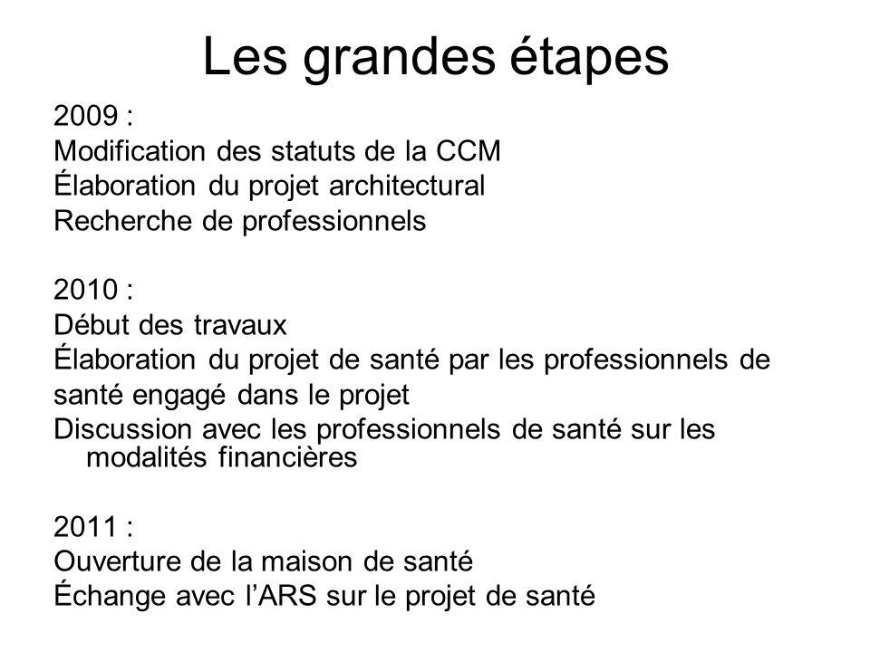 2009 : Modification des statuts de la CCM Élaboration du projet architectural Recherche de professionnels 2010 : Début des travaux Élaboration du proj