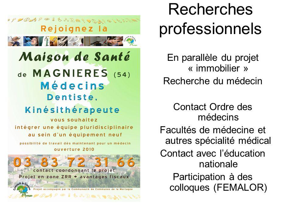 Recherches professionnels En parallèle du projet « immobilier » Recherche du médecin Contact Ordre des médecins Facultés de médecine et autres spécial