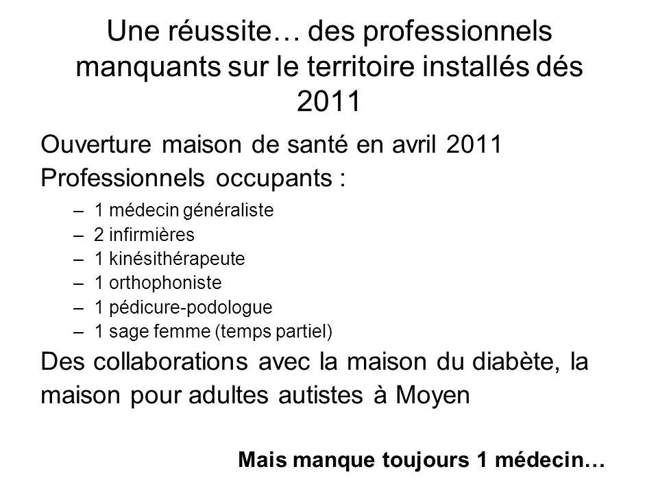 Une réussite… des professionnels manquants sur le territoire installés dés 2011 Ouverture maison de santé en avril 2011 Professionnels occupants : –1