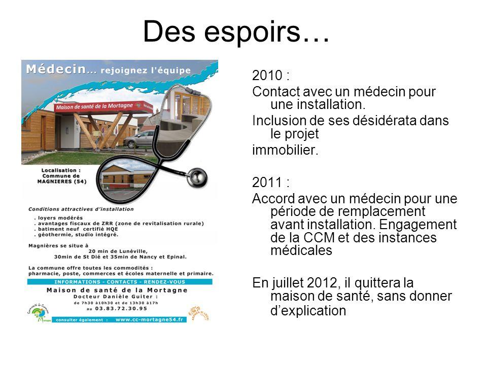 Des espoirs… 2010 : Contact avec un médecin pour une installation. Inclusion de ses désidérata dans le projet immobilier. 2011 : Accord avec un médeci
