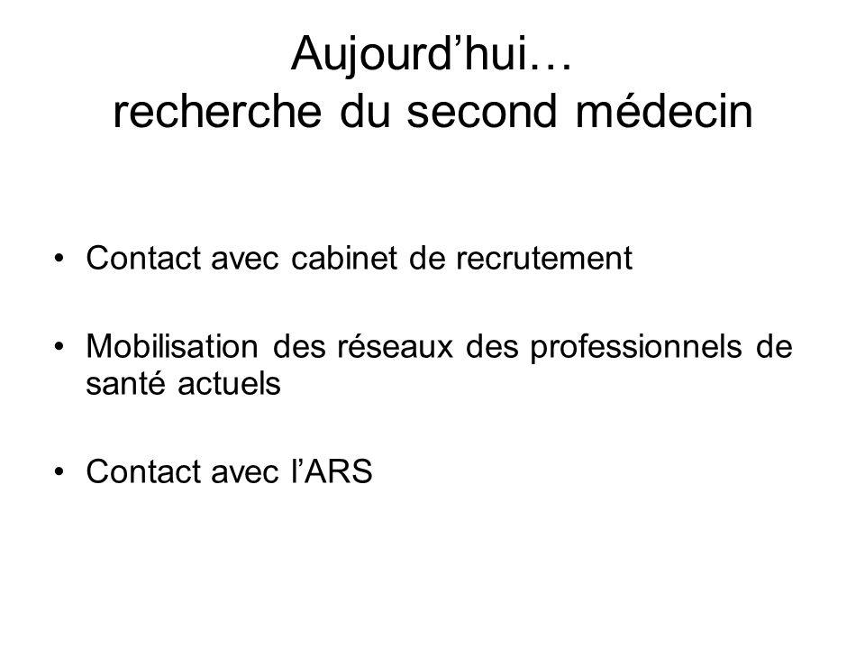 Aujourdhui… recherche du second médecin Contact avec cabinet de recrutement Mobilisation des réseaux des professionnels de santé actuels Contact avec