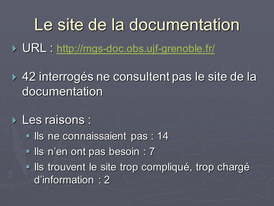 Le site de la documentation URL : URL : http://mgs-doc.obs.ujf-grenoble.fr/ http://mgs-doc.obs.ujf-grenoble.fr/ 42 interrogés ne consultent pas le site de la documentation 42 interrogés ne consultent pas le site de la documentation Les raisons : Les raisons : Ils ne connaissaient pas : 14 Ils ne connaissaient pas : 14 Ils nen ont pas besoin : 7 Ils nen ont pas besoin : 7 Ils trouvent le site trop compliqué, trop chargé dinformation : 2 Ils trouvent le site trop compliqué, trop chargé dinformation : 2