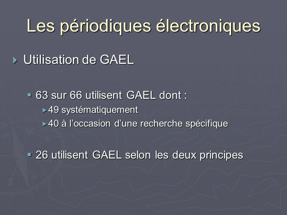Les périodiques électroniques Utilisation de GAEL Utilisation de GAEL 63 sur 66 utilisent GAEL dont : 63 sur 66 utilisent GAEL dont : 49 systématiquement 49 systématiquement 40 à loccasion dune recherche spécifique 40 à loccasion dune recherche spécifique 26 utilisent GAEL selon les deux principes 26 utilisent GAEL selon les deux principes