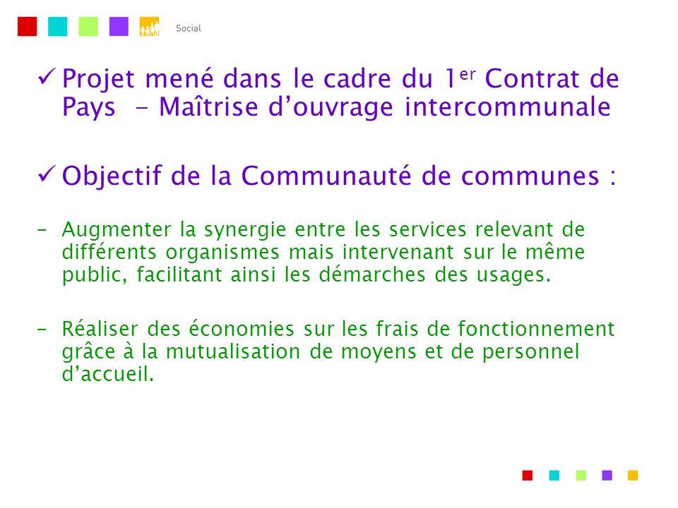 Projet mené dans le cadre du 1 er Contrat de Pays - Maîtrise douvrage intercommunale Objectif de la Communauté de communes : -Augmenter la synergie en