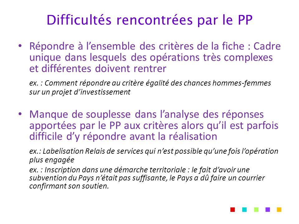 Difficultés rencontrées par le PP Répondre à lensemble des critères de la fiche : Cadre unique dans lesquels des opérations très complexes et différentes doivent rentrer ex.