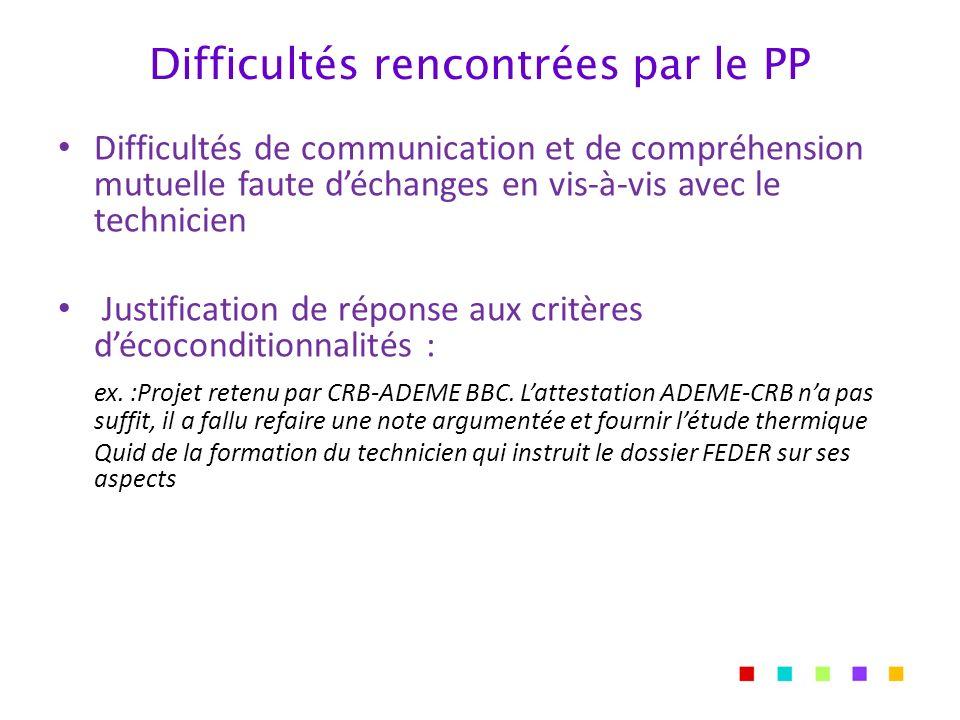 Difficultés rencontrées par le PP Difficultés de communication et de compréhension mutuelle faute déchanges en vis-à-vis avec le technicien Justification de réponse aux critères décoconditionnalités : ex.