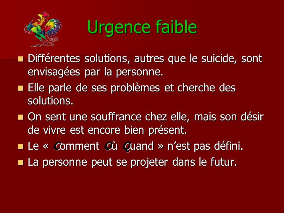 Urgence faible Différentes solutions, autres que le suicide, sont envisagées par la personne. Différentes solutions, autres que le suicide, sont envis