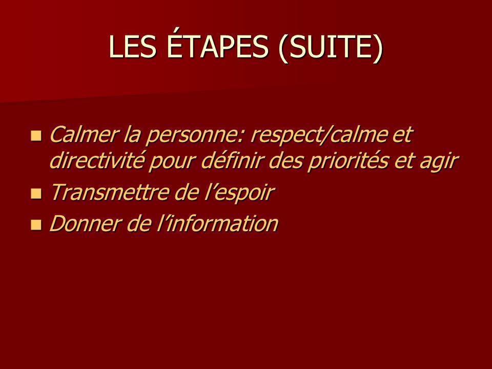 LES ÉTAPES (SUITE) Calmer la personne: respect/calme et directivité pour définir des priorités et agir Calmer la personne: respect/calme et directivit