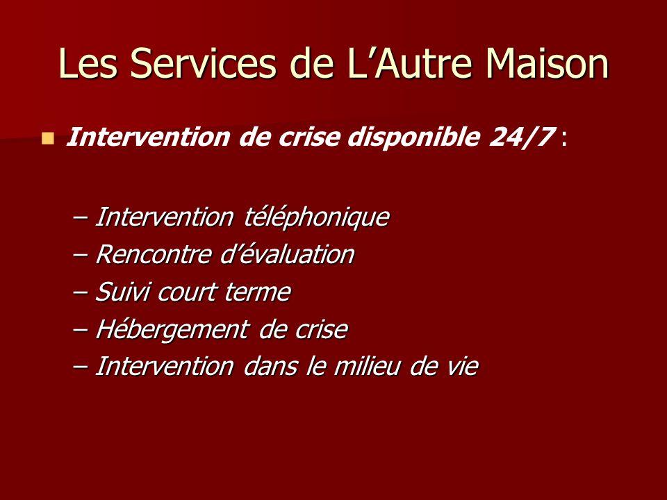 Les Services de LAutre Maison Intervention de crise disponible 24/7 : –Intervention téléphonique –Rencontre dévaluation –Suivi court terme –Hébergemen