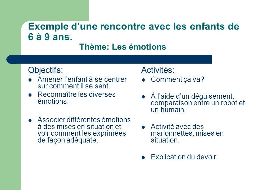 Exemple dune rencontre avec les enfants de 6 à 9 ans. Thème: Les émotions Objectifs: Amener lenfant à se centrer sur comment il se sent. Reconnaître l
