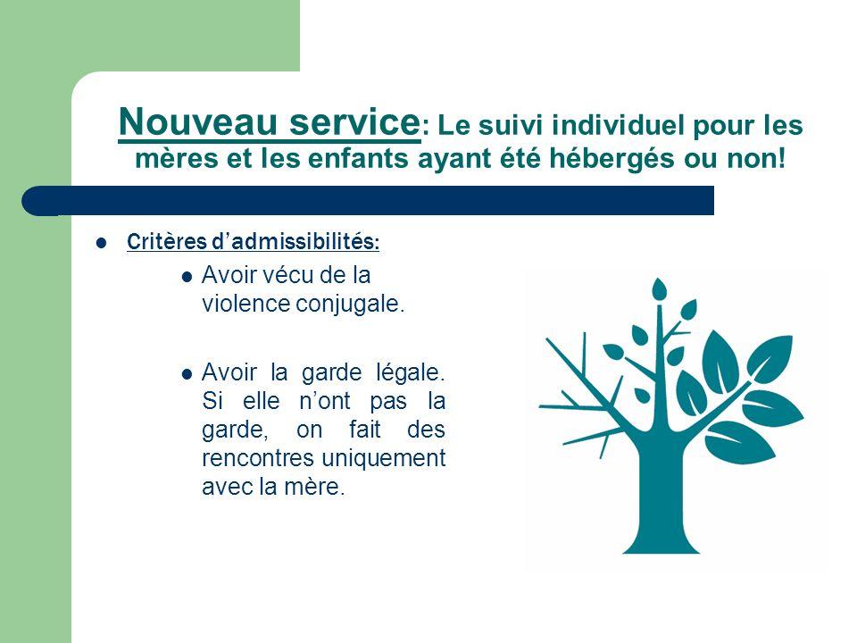 Nouveau service : Le suivi individuel pour les mères et les enfants ayant été hébergés ou non! Critères dadmissibilités: Avoir vécu de la violence con