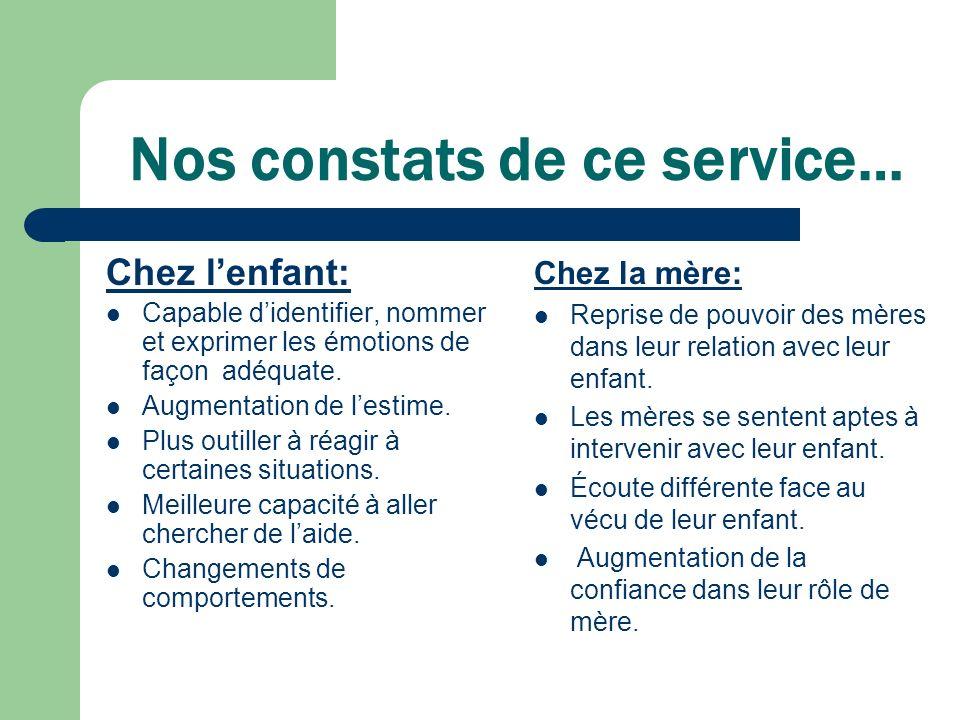 Nos constats de ce service… Chez lenfant: Capable didentifier, nommer et exprimer les émotions de façon adéquate.