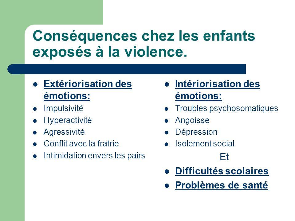 Conséquences chez les enfants exposés à la violence. Extériorisation des émotions: Impulsivité Hyperactivité Agressivité Conflit avec la fratrie Intim