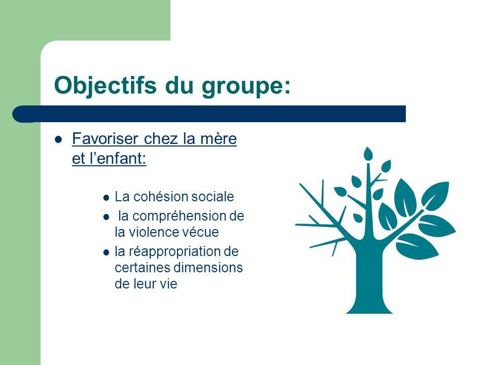 Objectifs du groupe: Favoriser chez la mère et lenfant: La cohésion sociale la compréhension de la violence vécue la réappropriation de certaines dimensions de leur vie