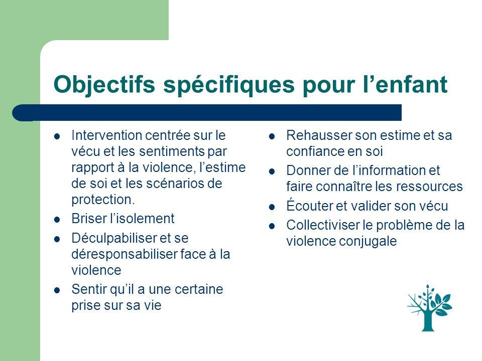 Objectifs spécifiques pour lenfant Intervention centrée sur le vécu et les sentiments par rapport à la violence, lestime de soi et les scénarios de pr