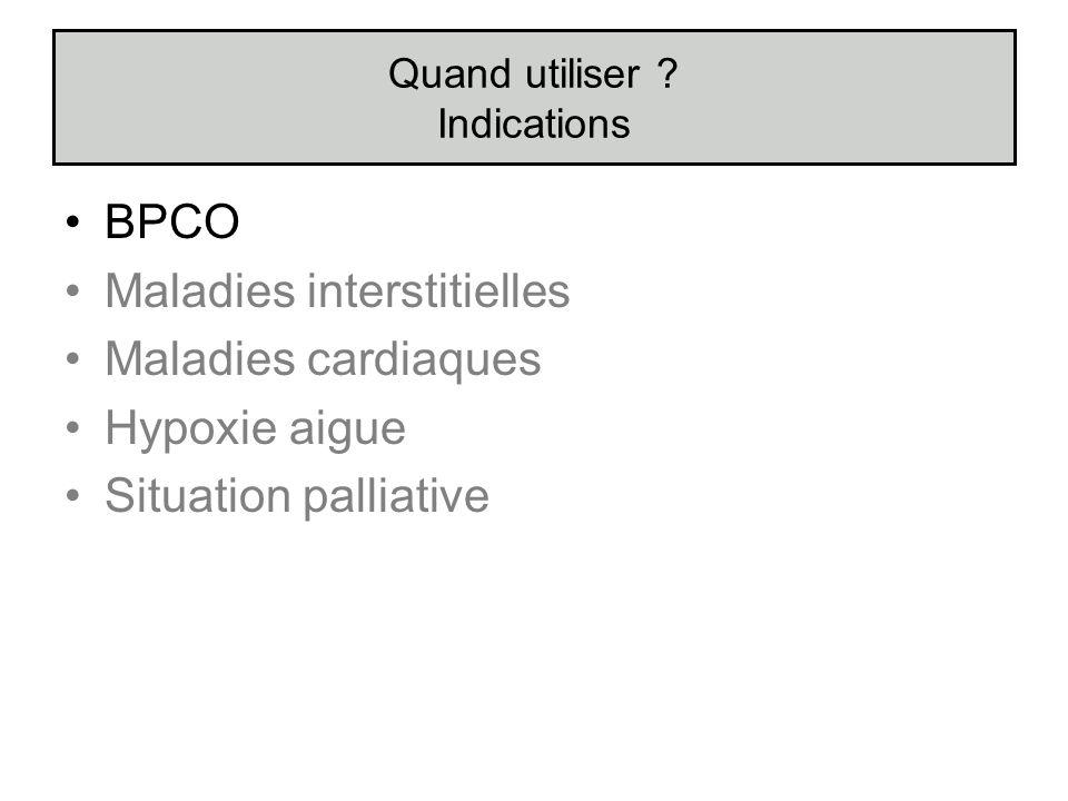 BPCO Maladies interstitielles Maladies cardiaques Hypoxie aigue Situation palliative Quand utiliser ? Indications