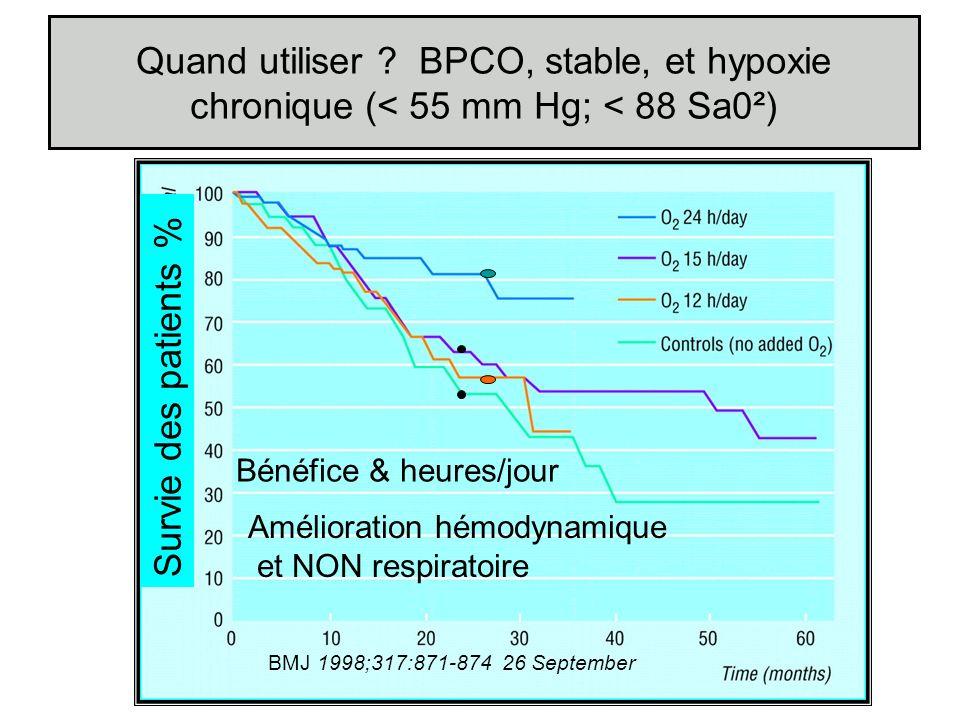 Quand utiliser ? BPCO, stable, et hypoxie chronique (< 55 mm Hg; < 88 Sa0²) BMJ 1998;317:871-874 26 September Survie des patients % Bénéfice & heures/
