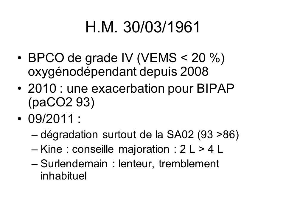H.M. 30/03/1961 BPCO de grade IV (VEMS < 20 %) oxygénodépendant depuis 2008 2010 : une exacerbation pour BIPAP (paCO2 93) 09/2011 : –dégradation surto