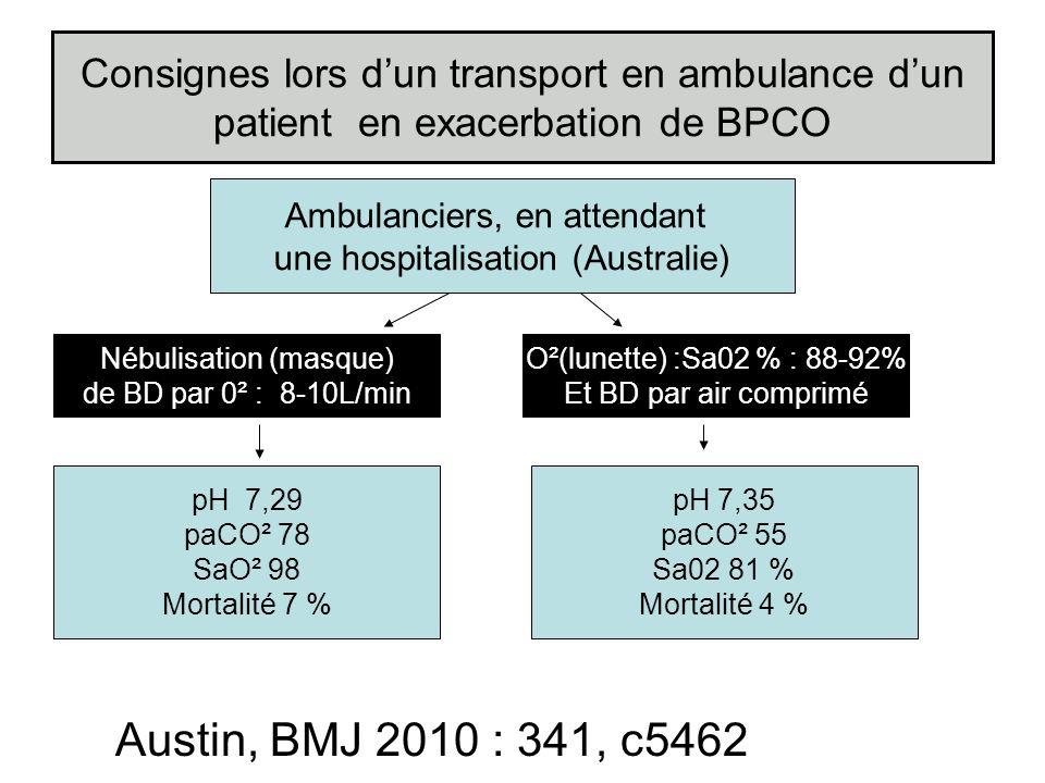 Consignes lors dun transport en ambulance dun patient en exacerbation de BPCO Austin, BMJ 2010 : 341, c5462 Ambulanciers, en attendant une hospitalisa