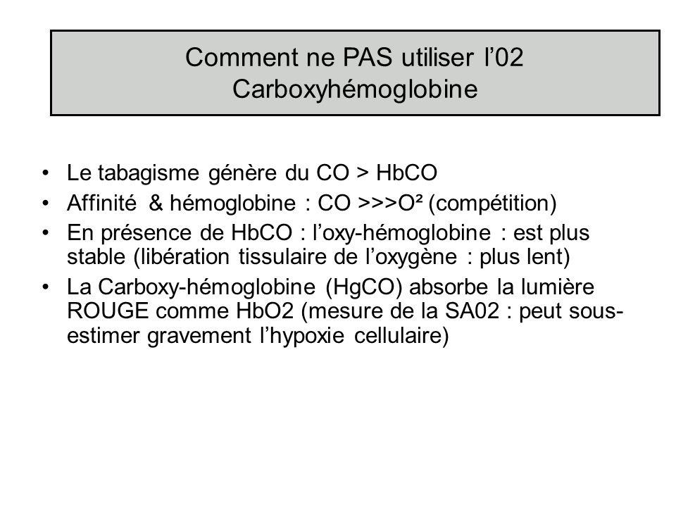 Le tabagisme génère du CO > HbCO Affinité & hémoglobine : CO >>>O² (compétition) En présence de HbCO : loxy-hémoglobine : est plus stable (libération