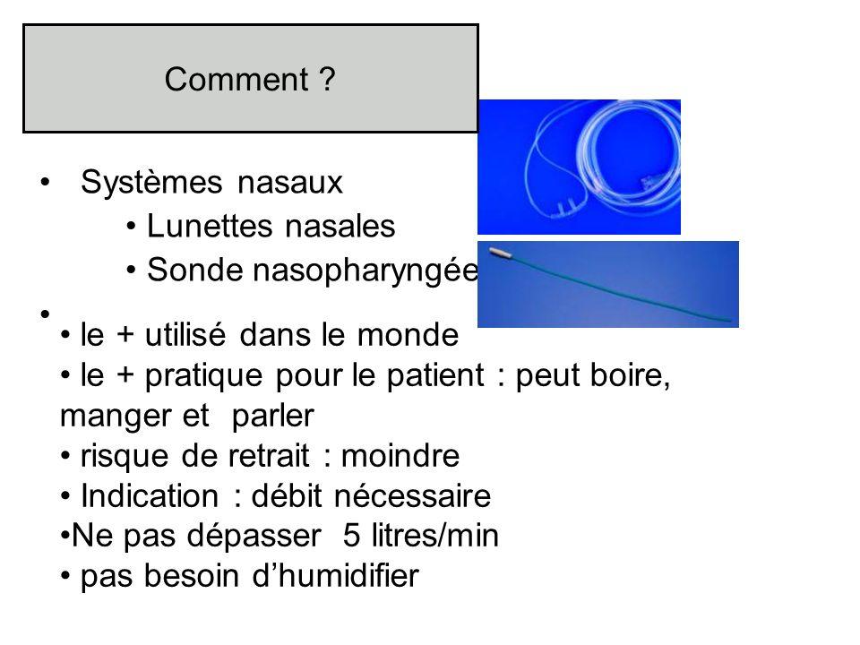 Systèmes nasaux Lunettes nasales Sonde nasopharyngée le + utilisé dans le monde le + pratique pour le patient : peut boire, manger et parler risque de