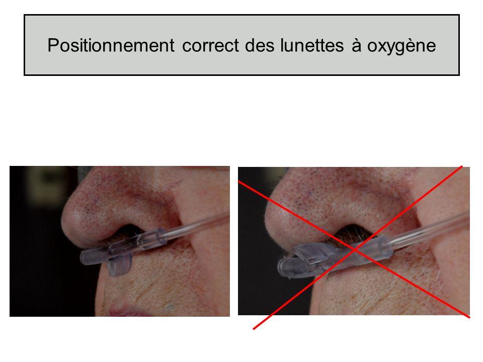 Positionnement correct des lunettes à oxygène