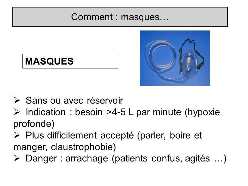 MASQUES Comment : masques… Sans ou avec réservoir Indication : besoin >4-5 L par minute (hypoxie profonde) Plus difficilement accepté (parler, boire e