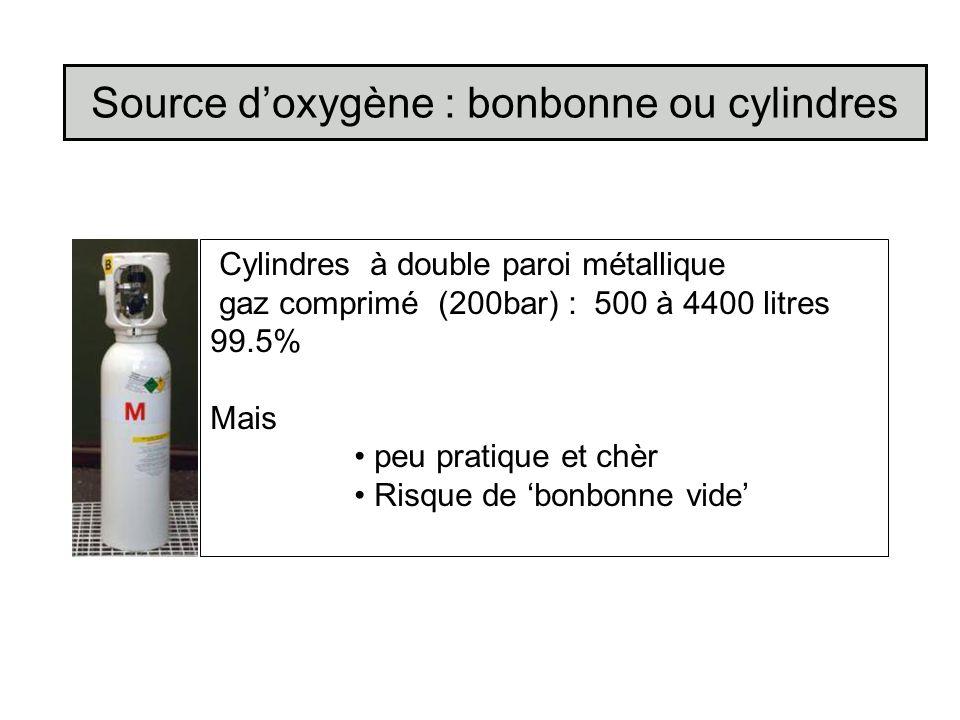 Cylindres à double paroi métallique gaz comprimé (200bar) : 500 à 4400 litres 99.5% Mais peu pratique et chèr Risque de bonbonne vide Source doxygène