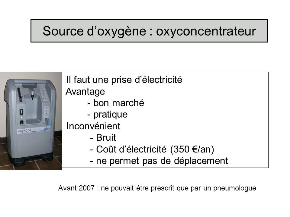 Il faut une prise délectricité Avantage - bon marché - pratique Inconvénient - Bruit - Coût délectricité (350 /an) - ne permet pas de déplacement Sour