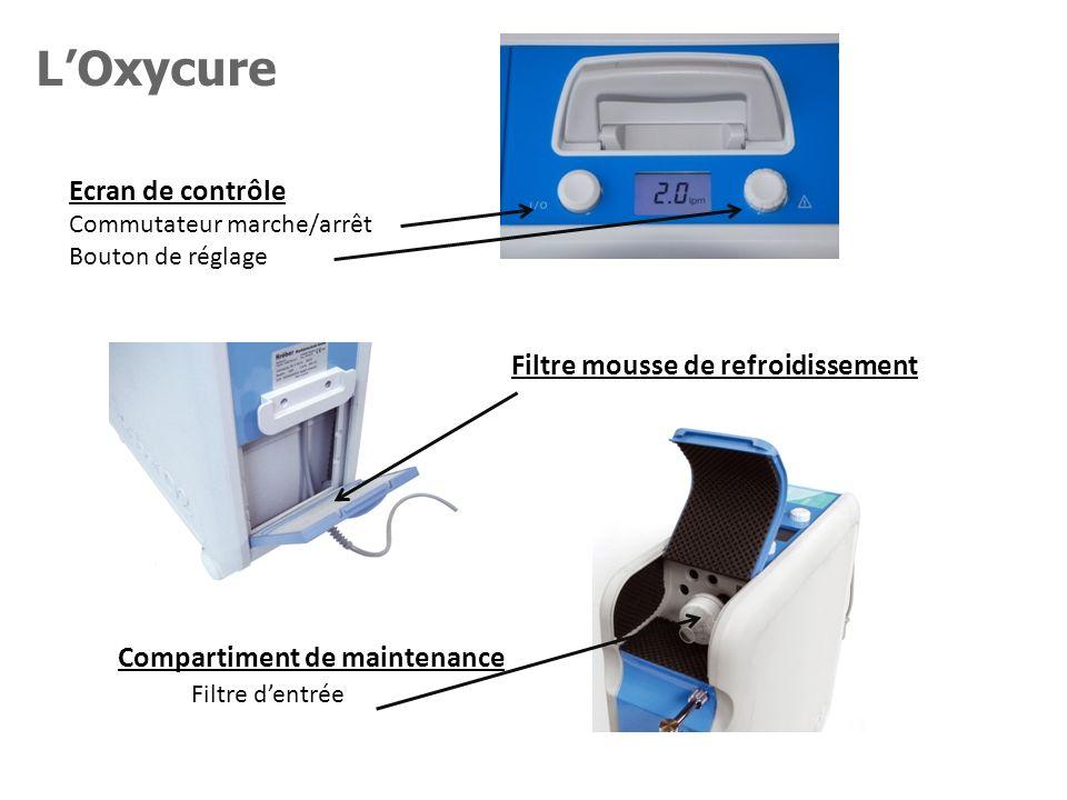 LOxycure Ecran de contrôle Commutateur marche/arrêt Bouton de réglage Filtre mousse de refroidissement Compartiment de maintenance Filtre dentrée