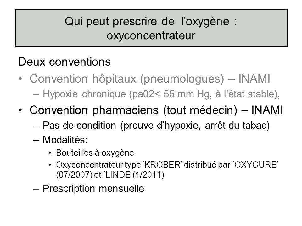Deux conventions Convention hôpitaux (pneumologues) – INAMI –Hypoxie chronique (pa02< 55 mm Hg, à létat stable), Convention pharmaciens (tout médecin)