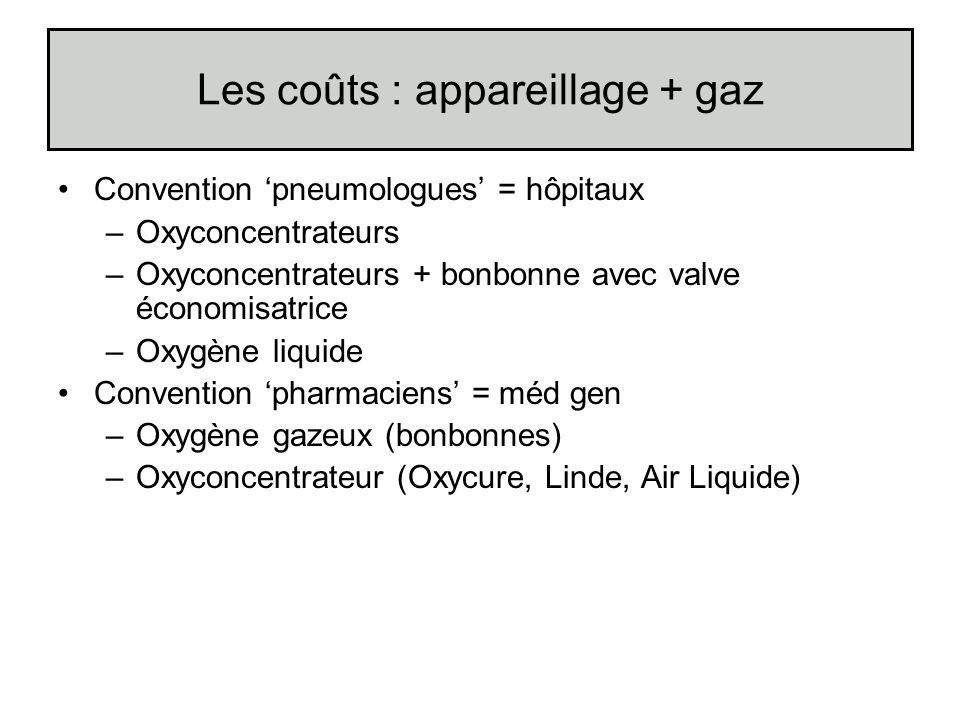Les coûts : appareillage + gaz Convention pneumologues = hôpitaux –Oxyconcentrateurs –Oxyconcentrateurs + bonbonne avec valve économisatrice –Oxygène