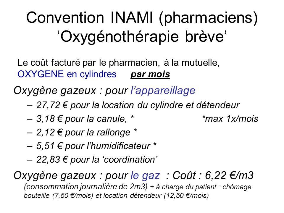 Convention INAMI (pharmaciens) Oxygénothérapie brève Oxygène gazeux : pour lappareillage –27,72 pour la location du cylindre et détendeur –3,18 pour l