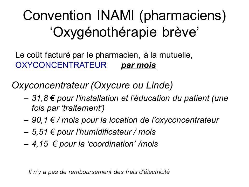 Convention INAMI (pharmaciens) Oxygénothérapie brève Oxyconcentrateur (Oxycure ou Linde) –31,8 pour linstallation et léducation du patient (une fois p