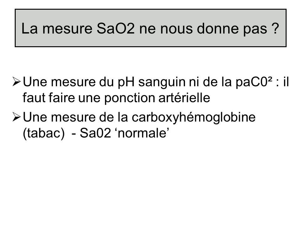 La mesure SaO2 ne nous donne pas ? Une mesure du pH sanguin ni de la paC0² : il faut faire une ponction artérielle Une mesure de la carboxyhémoglobine