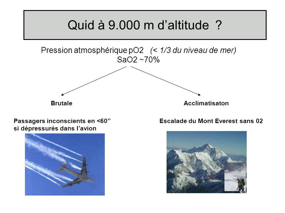 Quid à 9.000 m daltitude ? Pression atmosphérique pO2 (< 1/3 du niveau de mer) SaO2 ~70% Passagers inconscients en <60 si dépressurés dans lavion Esca
