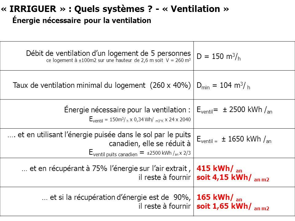 « IRRIGUER » : Quels systèmes ? - « Ventilation » Énergie nécessaire pour la ventilation Débit de ventilation dun logement de 5 personnes ce logement