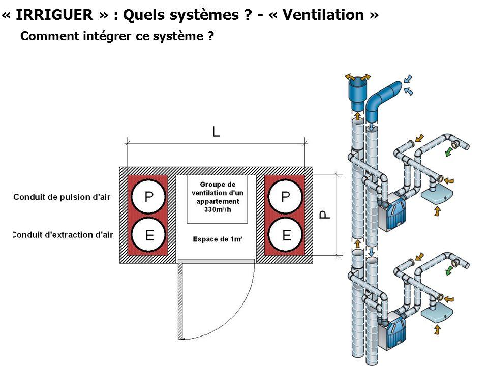« IRRIGUER » : Quels systèmes ? - « Ventilation » Comment intégrer ce système ?