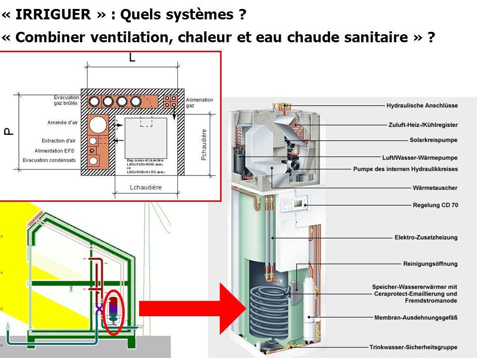 « IRRIGUER » : Quels systèmes ? « Combiner ventilation, chaleur et eau chaude sanitaire » ?