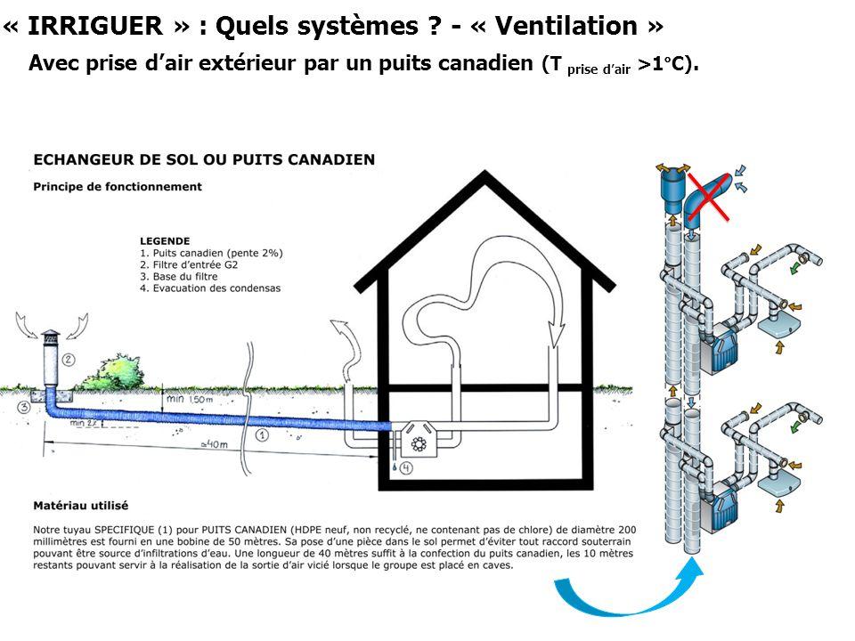 « IRRIGUER » : Quels systèmes ? - « Ventilation » Avec prise dair extérieur par un puits canadien (T prise dair >1°C).