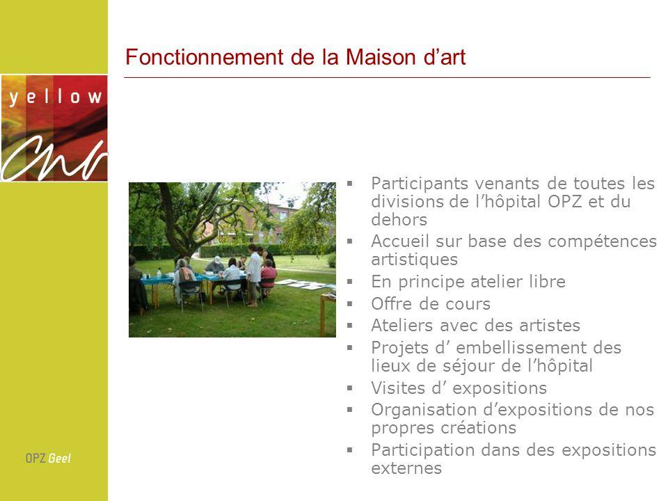 Fonctionnement de la Maison dart Participants venants de toutes les divisions de lhôpital OPZ et du dehors Accueil sur base des compétences artistique