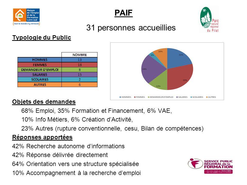 4.Information collective sur la VAE Une information collective a eu lieu en novembre animée par la MIFE.