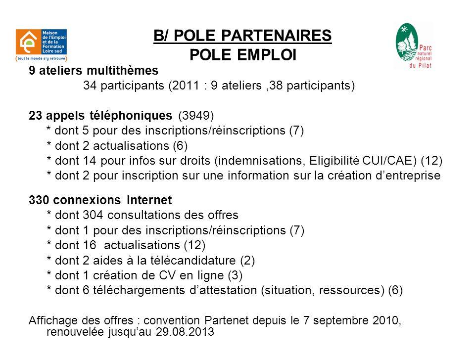 PERMANENCES PARTENAIRES Les permanences dHandicap emploi ont été remisent en place depuis le mois doctobre 2012 au rythme de 1 par mois.