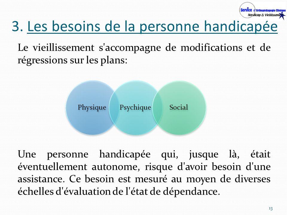 3. Les besoins de la personne handicapée Le vieillissement s'accompagne de modifications et de régressions sur les plans: Une personne handicapée qui,
