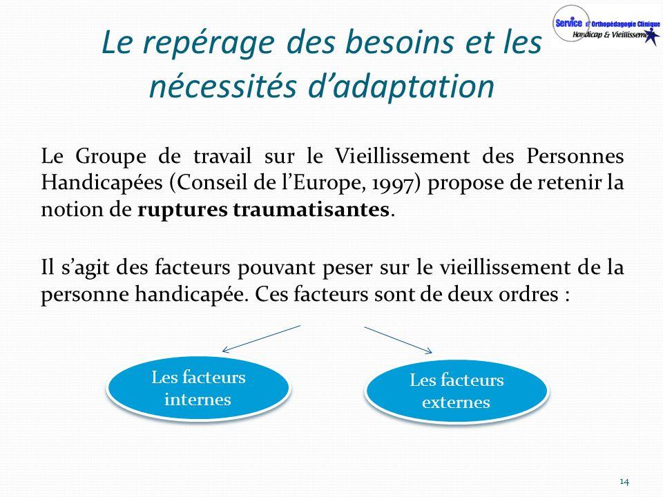 Le repérage des besoins et les nécessités dadaptation Le Groupe de travail sur le Vieillissement des Personnes Handicapées (Conseil de lEurope, 1997)
